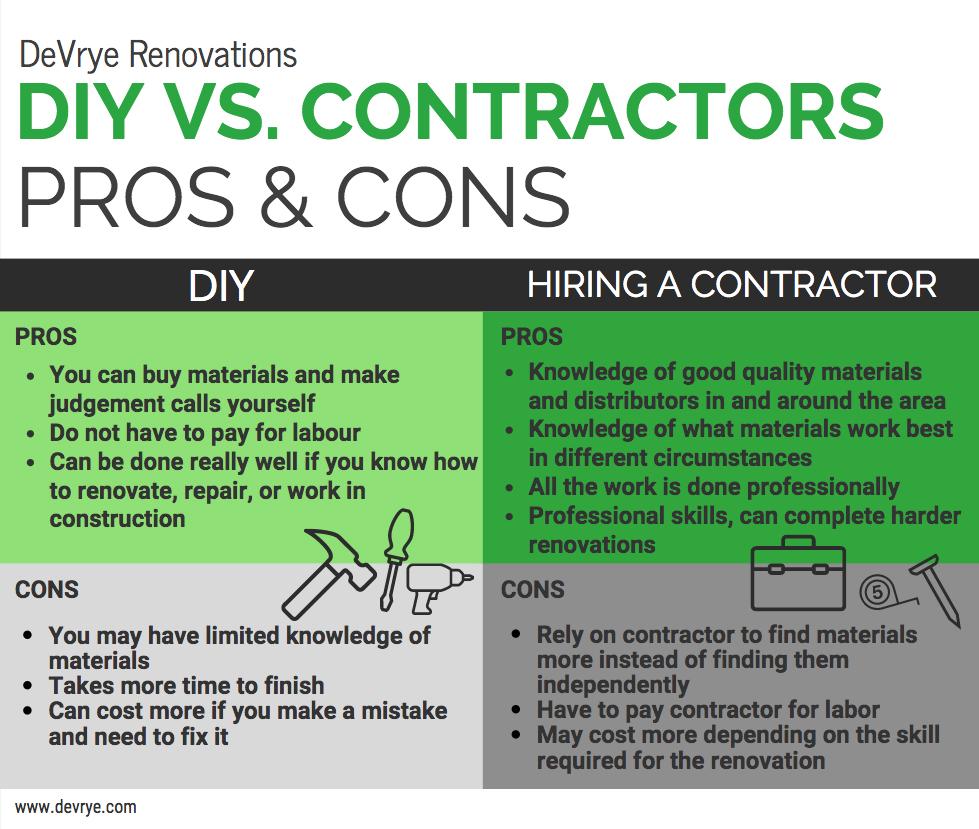 diy vs contractors